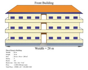Front-Building